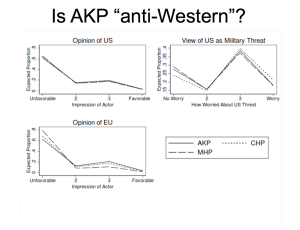 Is AKP anti-Western?