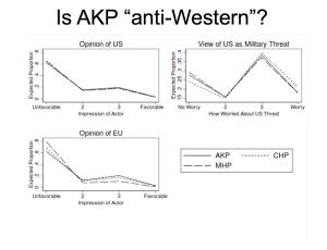 Is AKP anti-Western?